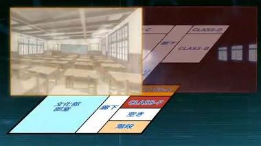 クラス制度