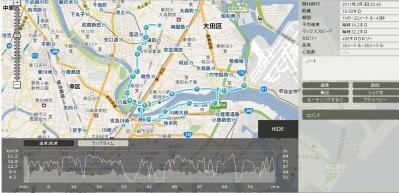自転車の 東京~新潟 自転車 距離 : 19.59kmを1時間22分、平均14.2km/hで ...