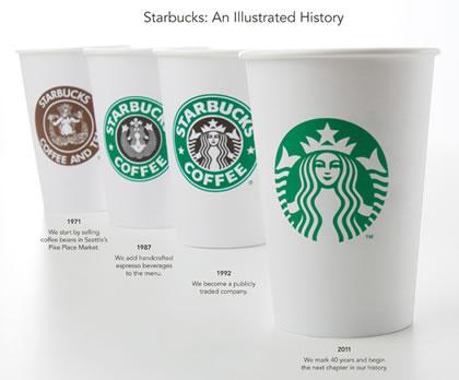 cup_history.jpg