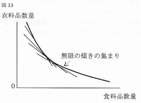 13リカード図.jpg