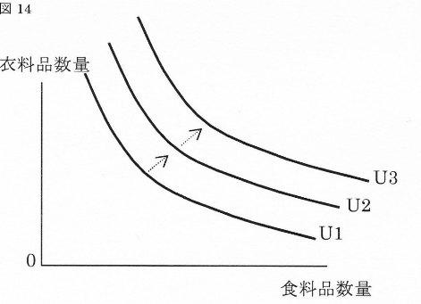 リカード図14.jpg