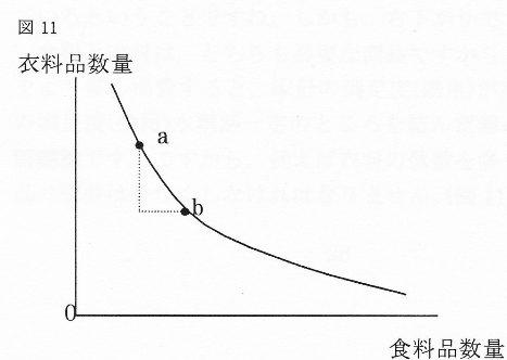 リカード図11.jpg