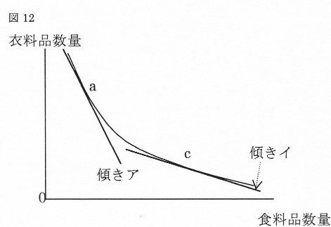 12リカード図.jpg