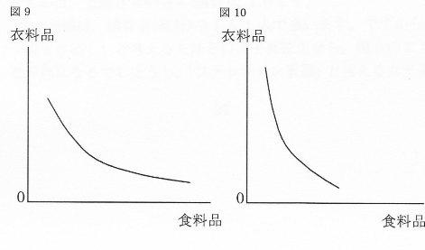 リカード図9 図10.jpg