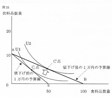 リカード図21.jpg