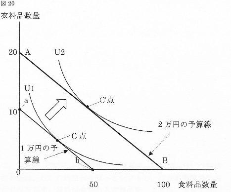20リカード図.jpg