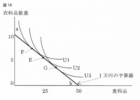 リカード図19.jpg