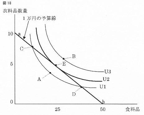 リカード図18.jpg