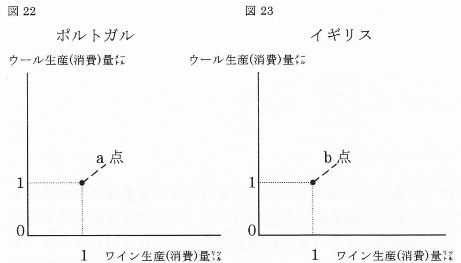 リカード図2223.jpg
