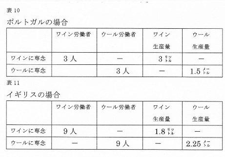 リカード表10 11.jpg