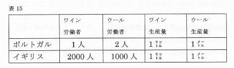 15リカード表.jpg