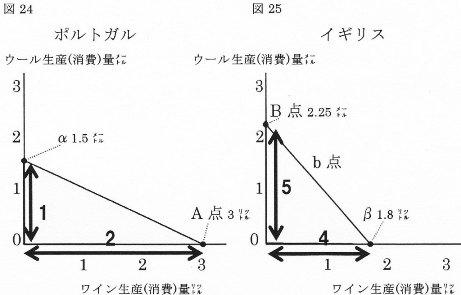 リカード図2425-2.jpg
