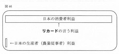 46リカード図.jpg