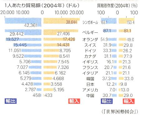 実教出版 資料集『新政治・経済資料』p2008 p259無題.jpg