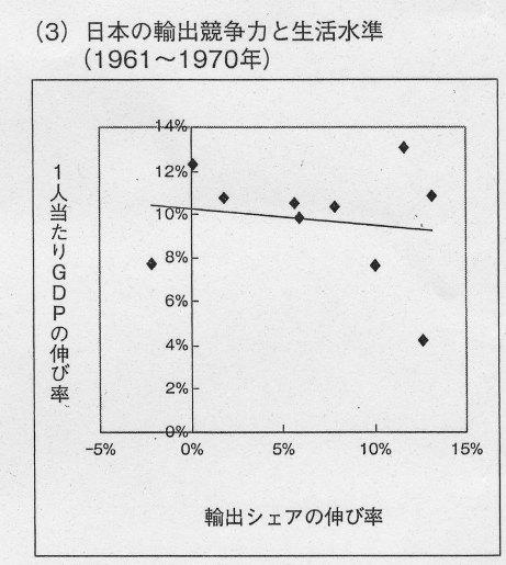 輸出競争力2?.jpg
