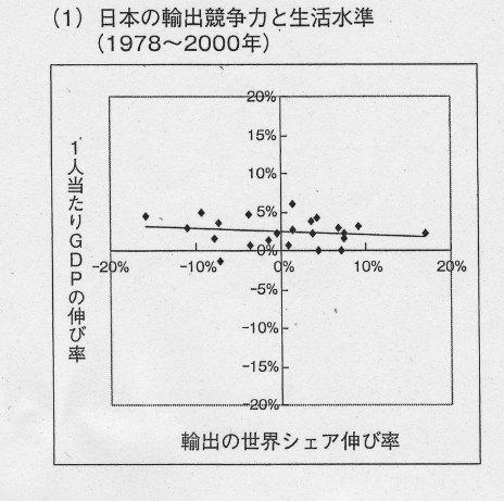輸出競争力1?.jpg