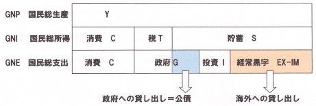 三面等価 汎用.jpg
