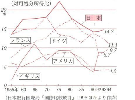 東学 資料集『資料政・経2008』 2008年 p313.jpg