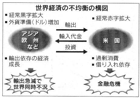 9.26 不均衡の構図.jpg