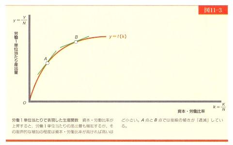 ソローモデル.jpg