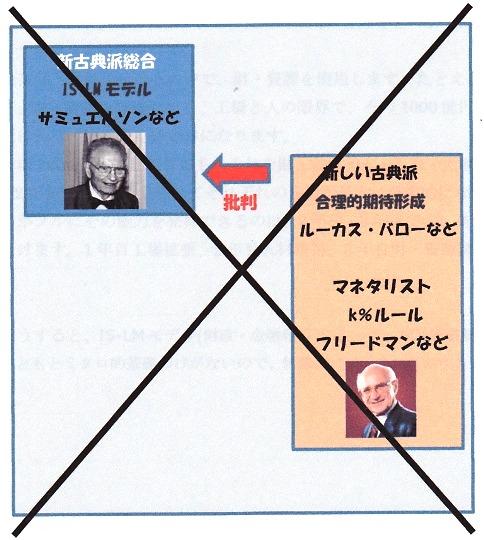 ケインジアン vs 新しい古典派 間違い.jpg