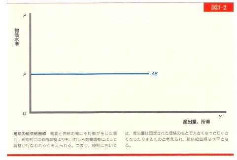 短期の総供給曲線.jpg