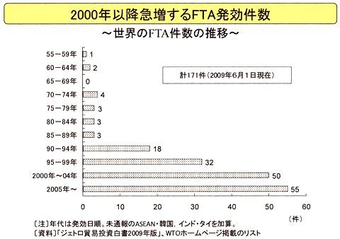世界FTA.jpg
