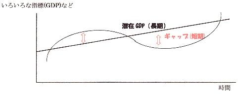 NK RGB 短期 長期.jpg