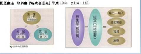 桐原書店 三面等価