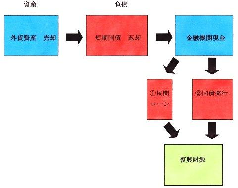 外貨⇔復興金.jpg