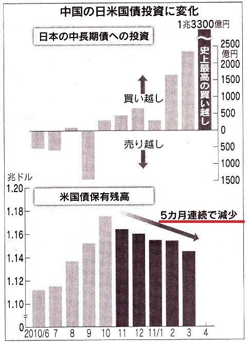 中国 外貨.jpg
