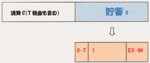 貯蓄→貸出.jpg