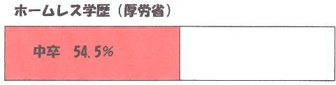 学歴3.jpg