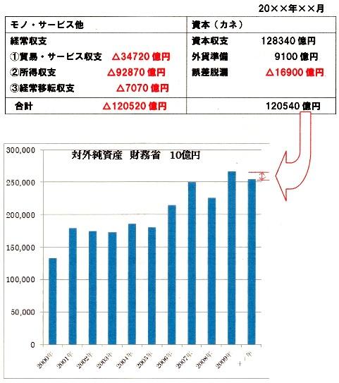 国際収支 経常赤字の場合.jpg