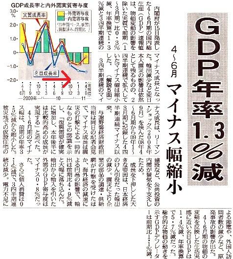 GDP予測.jpg