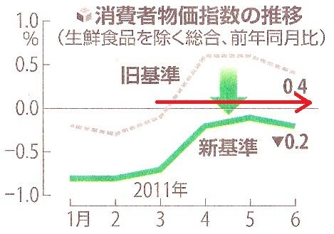 消費者物価指数1.jpg