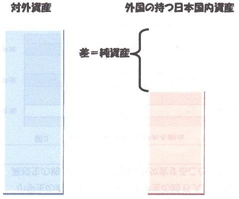 対外資産1.jpg