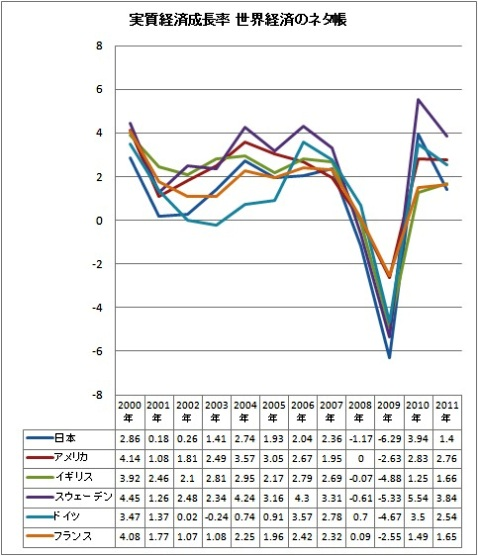 小さな政府 経済成長率.jpg