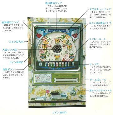 雀球カタログ ④