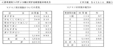 日工組アンケートS470510