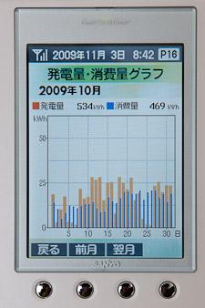 091103taiyoukou12.jpg