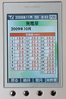 091103taiyoukou16.jpg
