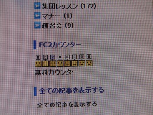 アクセス20万ヒット達成