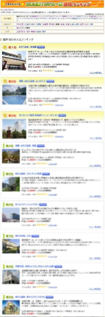 ユーザーが選んだ!人気宿ランキング福井編 週間ランキング8/4
