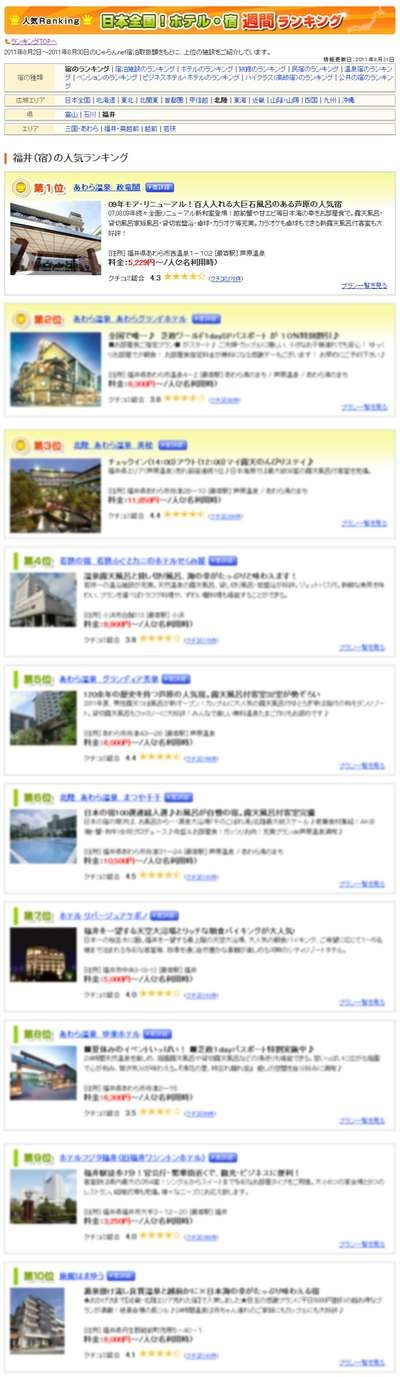 ユーザーが選んだ!人気宿ランキング福井編 週間ランキング9/1