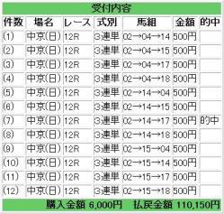 12-13中京