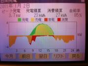 太陽光発電状況20110102