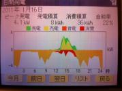 太陽光発電状況20110116