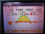 20110404_発電状況