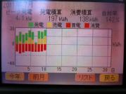 20110710_発電月間201107前半